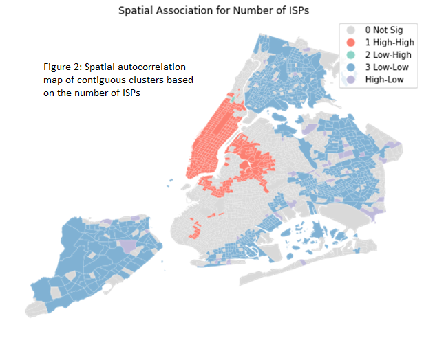 Spatial Correlation for Unique ISPs Found